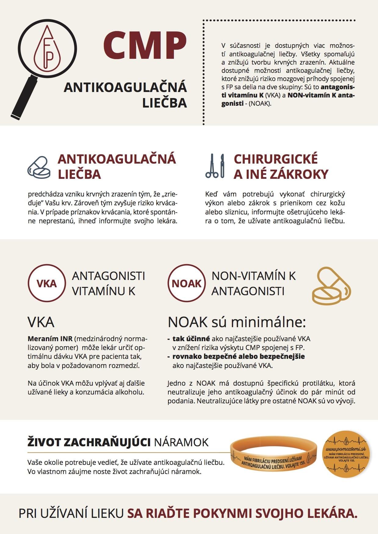 Infografika - CMP a antikoagulačná liečba